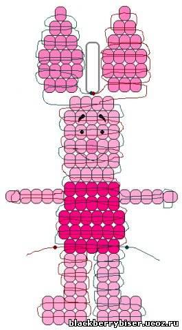 объёмная розовая пантера